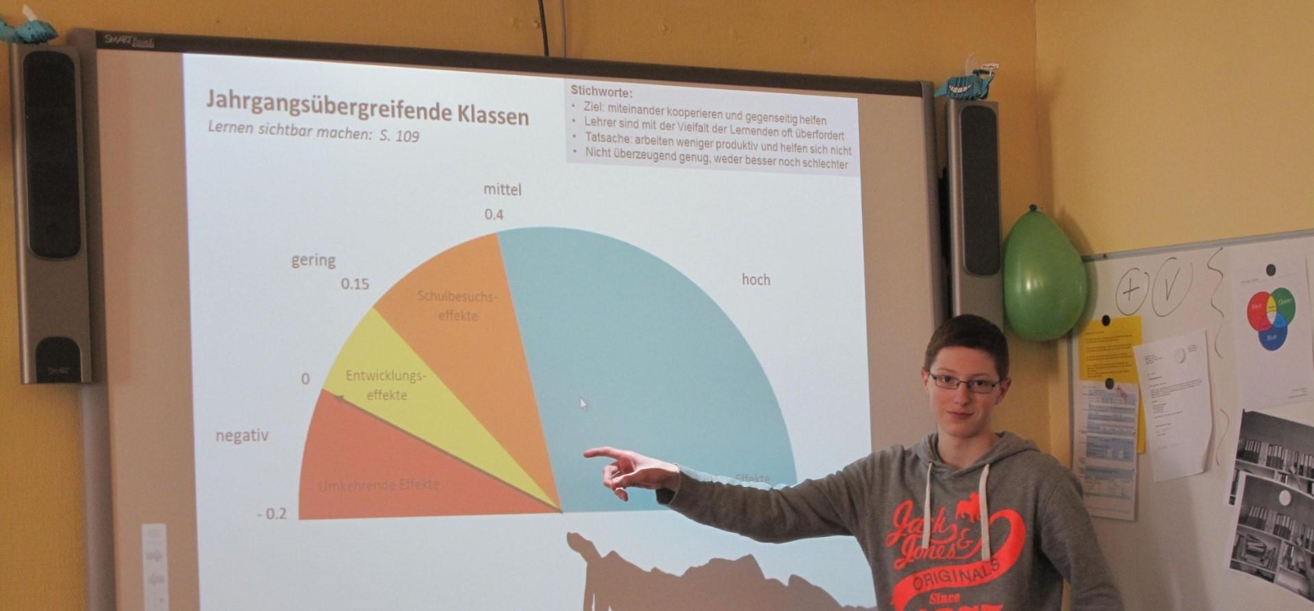 Abb.: Kurzpräsentation zum Faktor Jahrgangsübergreifende Klassen, Sekundarstufe I